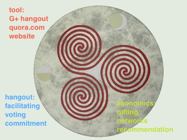 Dorothy_Spiral_Drum_Painting_1